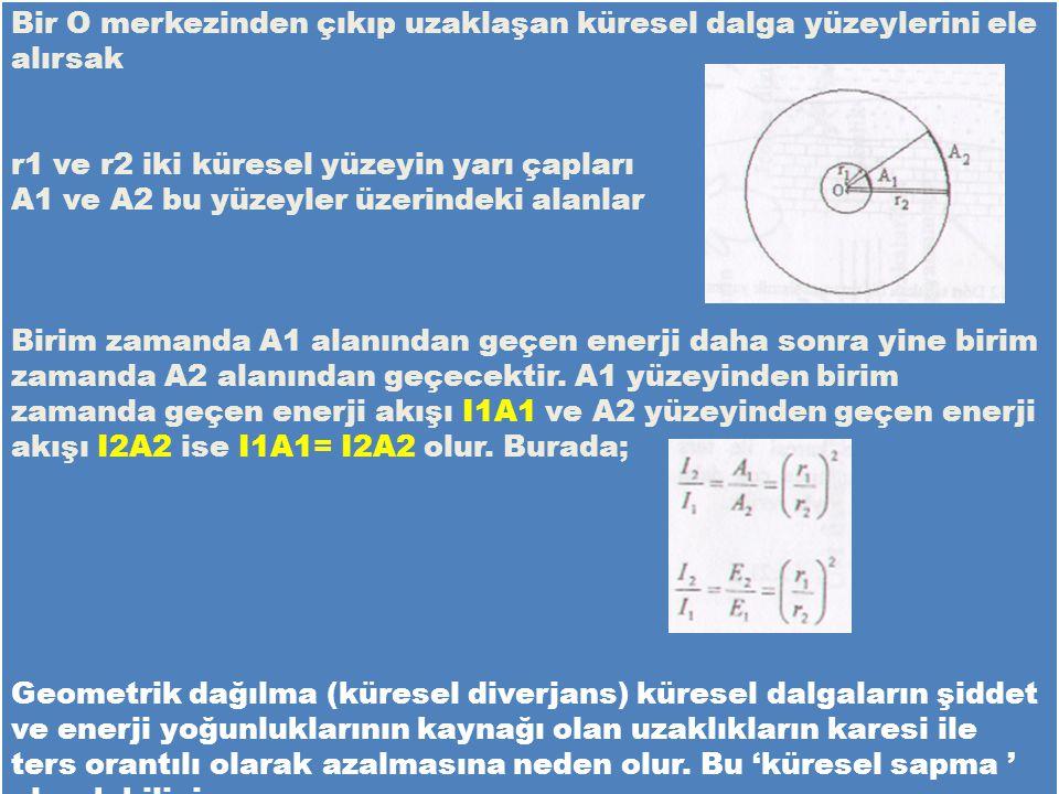Bir O merkezinden çıkıp uzaklaşan küresel dalga yüzeylerini ele alırsak r1 ve r2 iki küresel yüzeyin yarı çapları A1 ve A2 bu yüzeyler üzerindeki alanlar Birim zamanda A1 alanından geçen enerji daha sonra yine birim zamanda A2 alanından geçecektir.