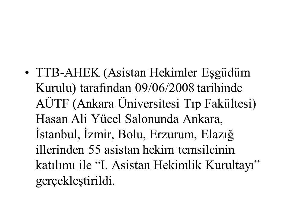TTB-AHEK (Asistan Hekimler Eşgüdüm Kurulu) tarafından 09/06/2008 tarihinde AÜTF (Ankara Üniversitesi Tıp Fakültesi) Hasan Ali Yücel Salonunda Ankara, İstanbul, İzmir, Bolu, Erzurum, Elazığ illerinden 55 asistan hekim temsilcinin katılımı ile I.