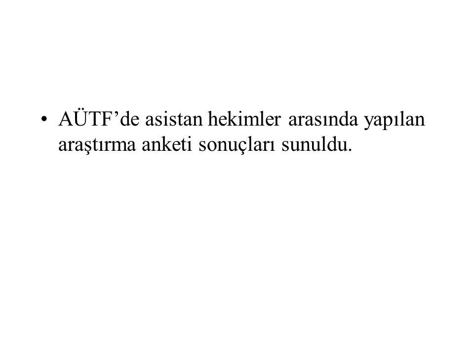 AÜTF'de asistan hekimler arasında yapılan araştırma anketi sonuçları sunuldu.