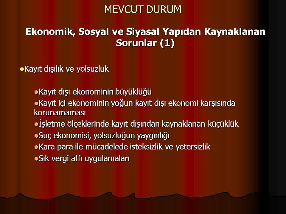 MEVCUT DURUM Ekonomik, Sosyal ve Siyasal Yapıdan Kaynaklanan Sorunlar (1) Kayıt dışılık ve yolsuzluk Kayıt dışılık ve yolsuzluk Kayıt dışı ekonominin