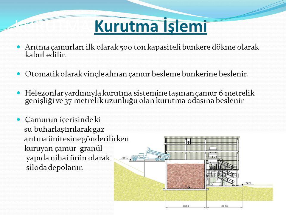 KURUTMA Kurutma İşlemi Arıtma çamurları ilk olarak 500 ton kapasiteli bunkere dökme olarak kabul edilir. Otomatik olarak vinçle alınan çamur besleme b