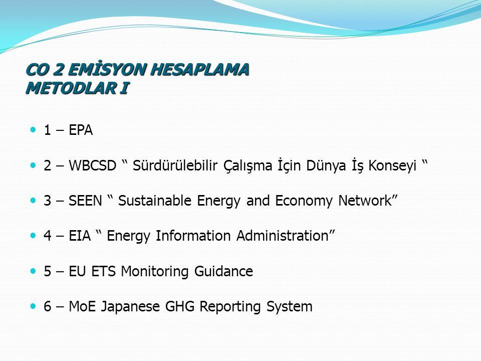 """CO 2 EMİSYON HESAPLAMA METODLAR I 1 – EPA 2 – WBCSD """" Sürdürülebilir Çalışma İçin Dünya İş Konseyi """" 3 – SEEN """" Sustainable Energy and Economy Network"""