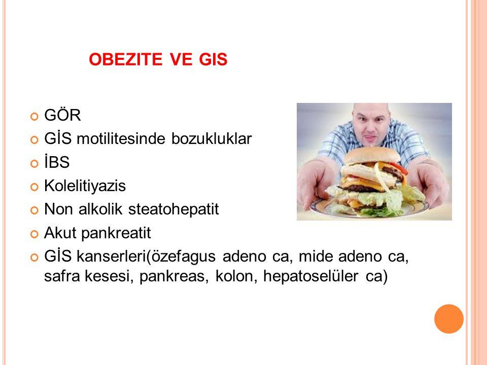 OBEZITE VE GIS GÖR GİS motilitesinde bozukluklar İBS Kolelitiyazis Non alkolik steatohepatit Akut pankreatit GİS kanserleri(özefagus adeno ca, mide ad
