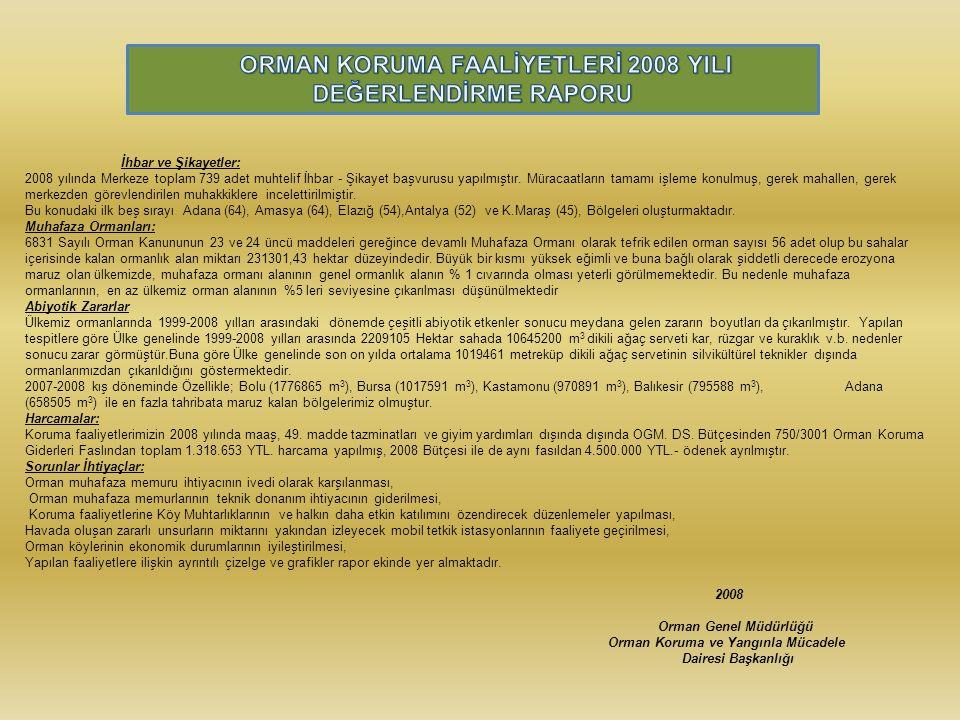 İhbar ve Şikayetler: 2008 yılında Merkeze toplam 739 adet muhtelif İhbar - Şikayet başvurusu yapılmıştır.