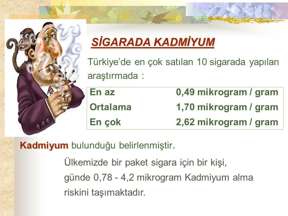 SİGARADA KADMİYUM Türkiye'de en çok satılan 10 sigarada yapılan araştırmada : En az 0,49 mikrogram / gram Ortalama 1,70 mikrogram / gram En çok2,62 mi