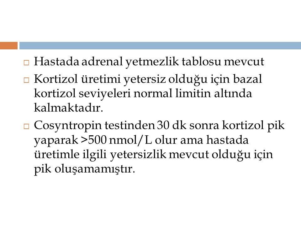  Hastada adrenal yetmezlik tablosu mevcut  Kortizol üretimi yetersiz olduğu için bazal kortizol seviyeleri normal limitin altında kalmaktadır.  Cos