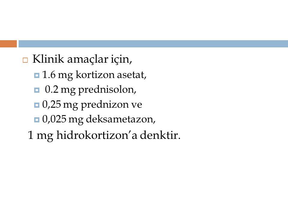  Klinik amaçlar için,  1.6 mg kortizon asetat,  0.2 mg prednisolon,  0,25 mg prednizon ve  0,025 mg deksametazon, 1 mg hidrokortizon'a denktir.