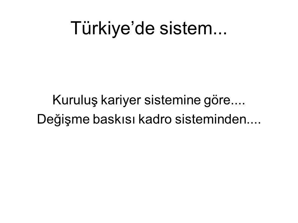 Türkiye'de sistem... Kuruluş kariyer sistemine göre.... Değişme baskısı kadro sisteminden....