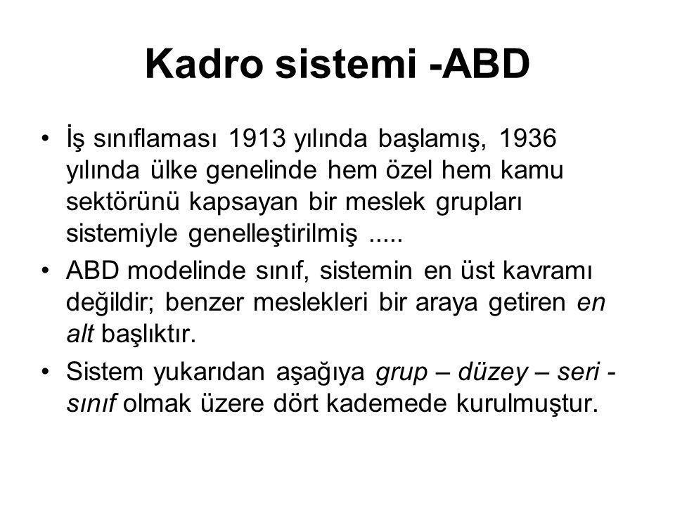 Kadro sistemi -ABD İş sınıflaması 1913 yılında başlamış, 1936 yılında ülke genelinde hem özel hem kamu sektörünü kapsayan bir meslek grupları sistemiy