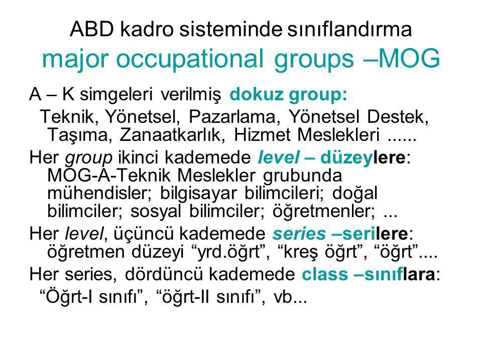 ABD kadro sisteminde sınıflandırma major occupational groups –MOG A – K simgeleri verilmiş dokuz group: Teknik, Yönetsel, Pazarlama, Yönetsel Destek,