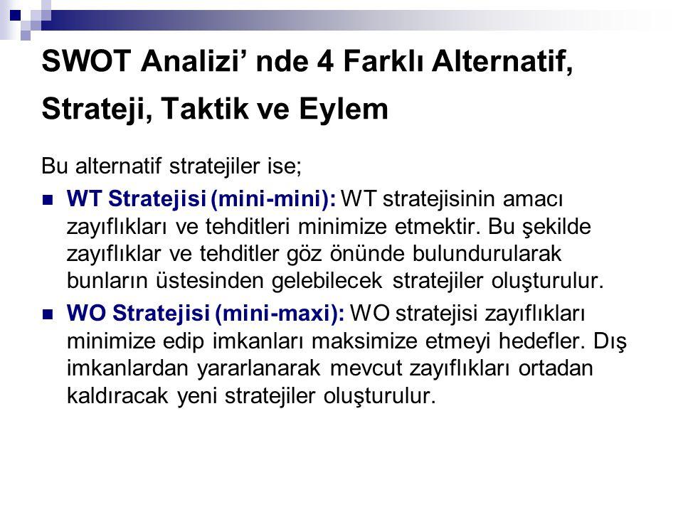 SWOT Analizi' nde 4 Farklı Alternatif, Strateji, Taktik ve Eylem Bu alternatif stratejiler ise; WT Stratejisi (mini-mini): WT stratejisinin amacı zayı