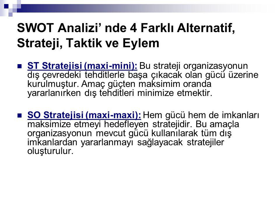 SWOT Analizi' nde 4 Farklı Alternatif, Strateji, Taktik ve Eylem ST Stratejisi (maxi-mini): Bu strateji organizasyonun dış çevredeki tehditlerle başa