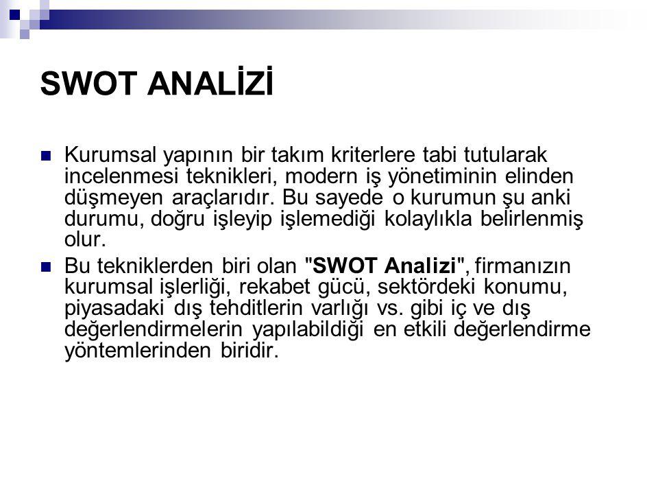 4) Galatasaray'ın Karşı Karşıya Kalacağı Olası Tehdit ve Riskler 5.