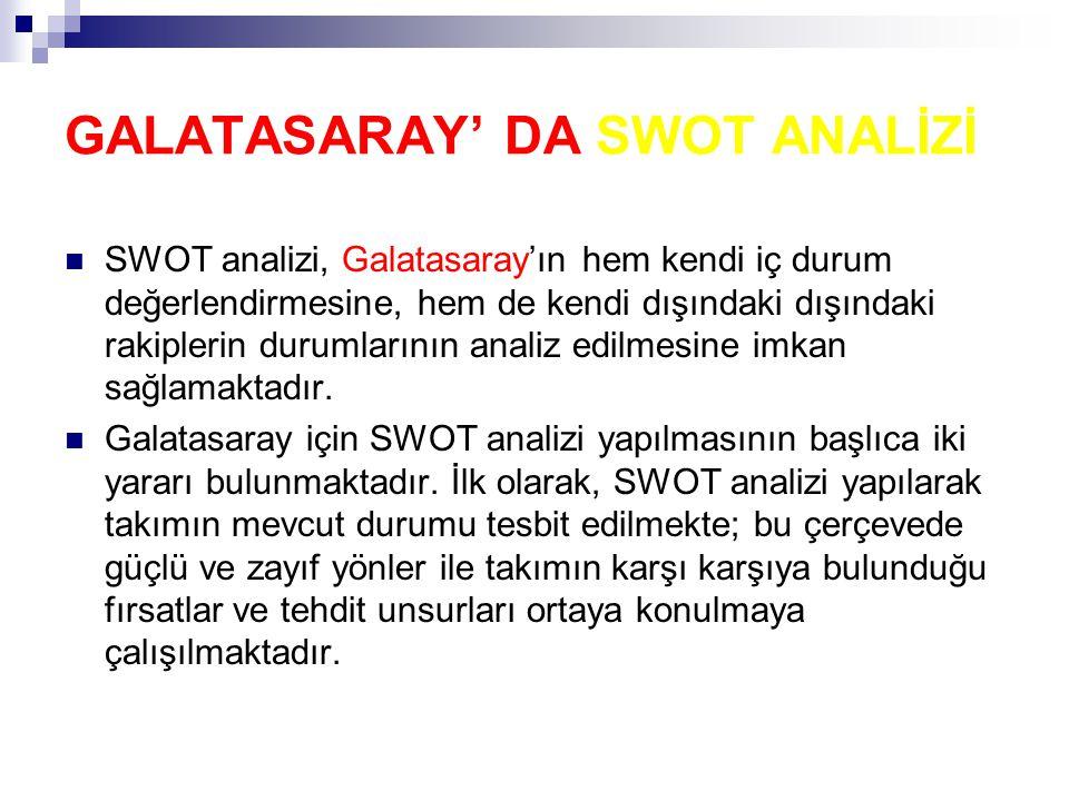 GALATASARAY' DA SWOT ANALİZİ SWOT analizi, Galatasaray'ın hem kendi iç durum değerlendirmesine, hem de kendi dışındaki dışındaki rakiplerin durumların
