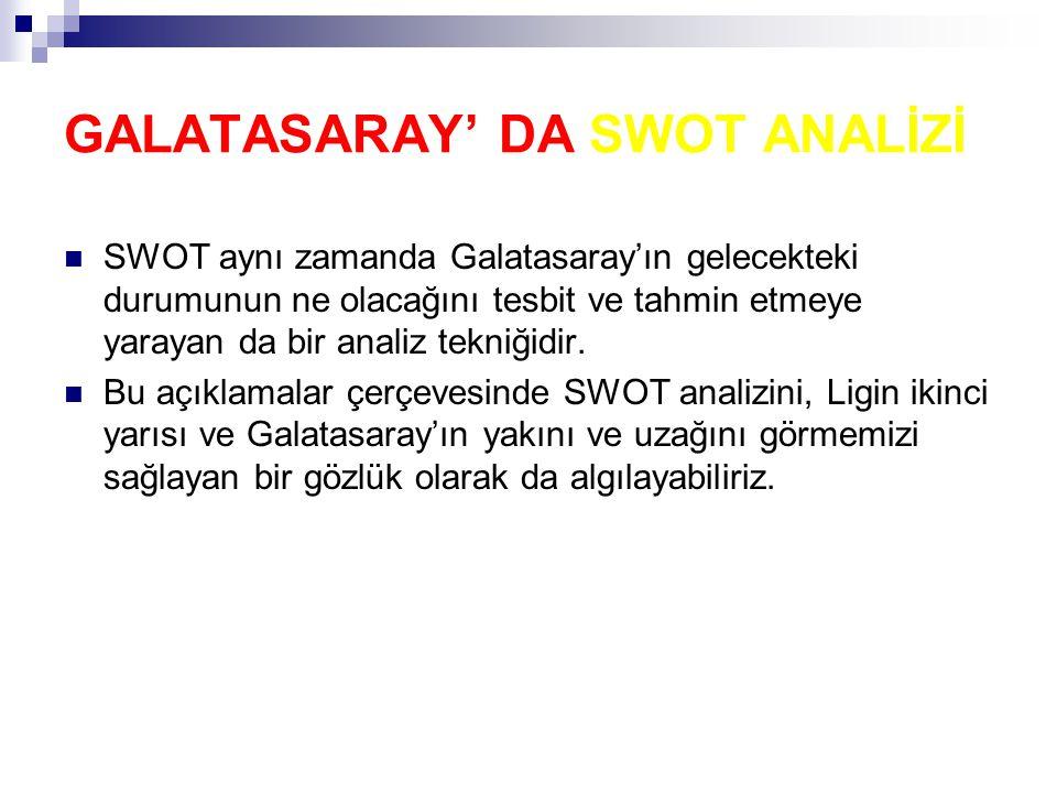 GALATASARAY' DA SWOT ANALİZİ SWOT aynı zamanda Galatasaray'ın gelecekteki durumunun ne olacağını tesbit ve tahmin etmeye yarayan da bir analiz tekniği