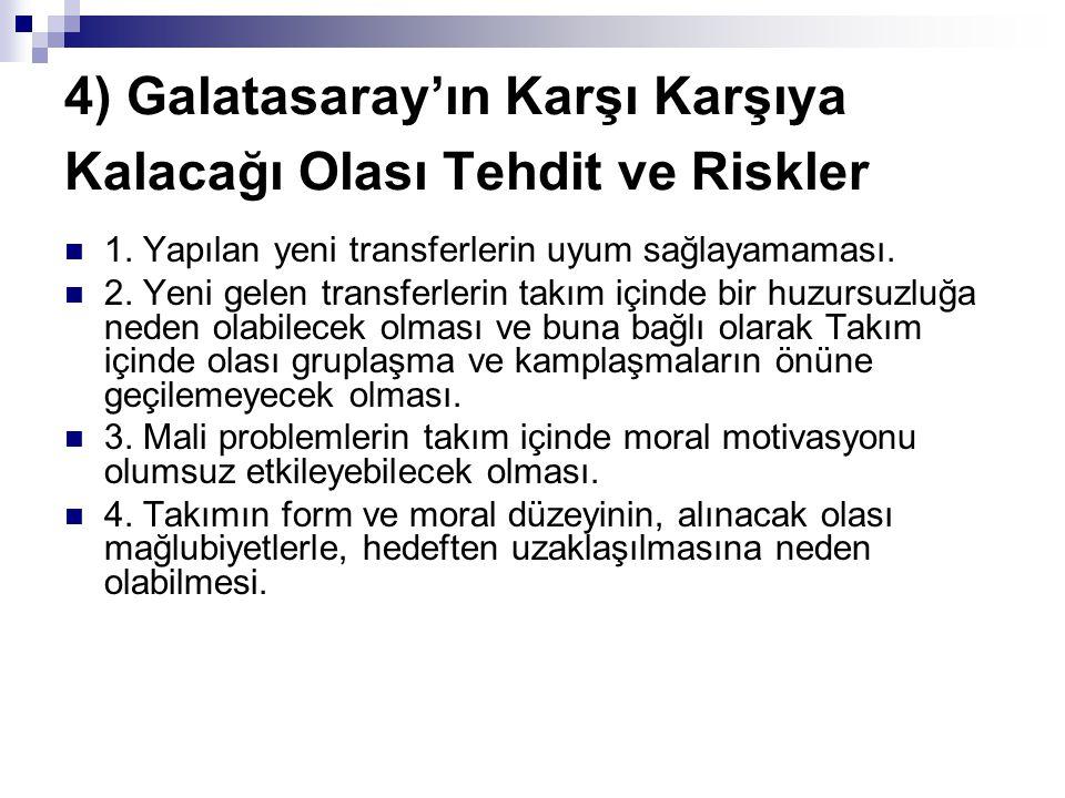 4) Galatasaray'ın Karşı Karşıya Kalacağı Olası Tehdit ve Riskler 1. Yapılan yeni transferlerin uyum sağlayamaması. 2. Yeni gelen transferlerin takım i