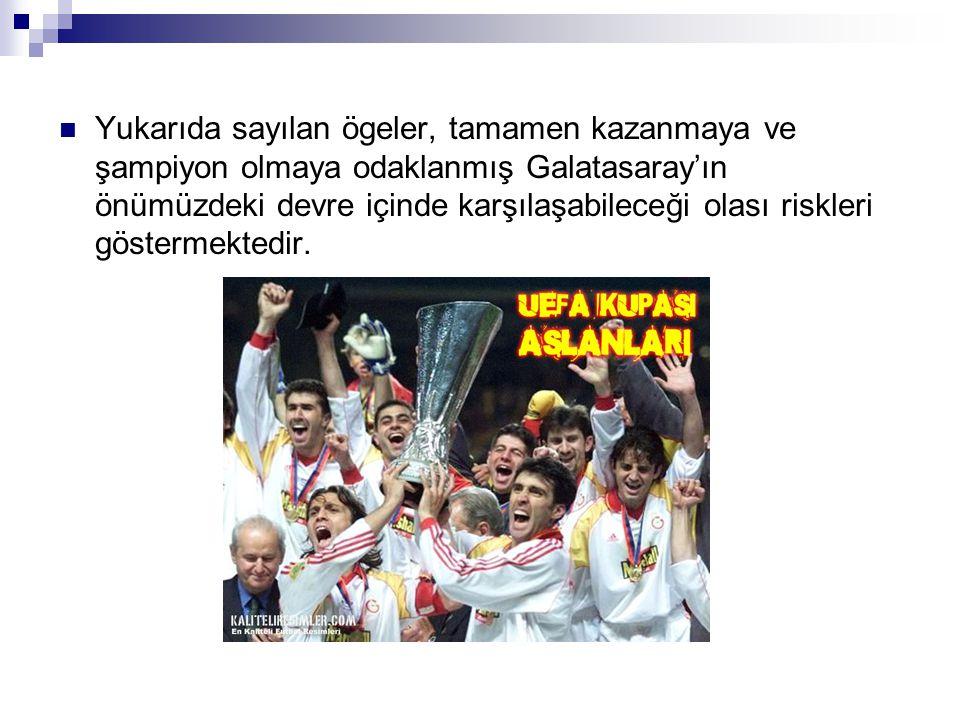 Yukarıda sayılan ögeler, tamamen kazanmaya ve şampiyon olmaya odaklanmış Galatasaray'ın önümüzdeki devre içinde karşılaşabileceği olası riskleri göste