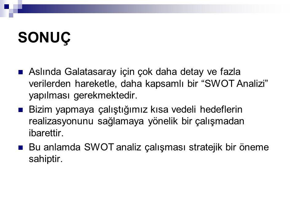 """SONUÇ Aslında Galatasaray için çok daha detay ve fazla verilerden hareketle, daha kapsamlı bir """"SWOT Analizi"""" yapılması gerekmektedir. Bizim yapmaya ç"""