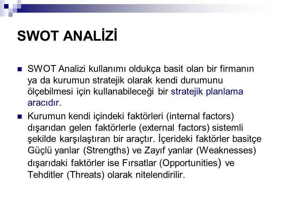 SWOT ANALİZİ SWOT Analizinde ilk yapılacak iş tüm bu faktörleri alt alta yazmaktır.