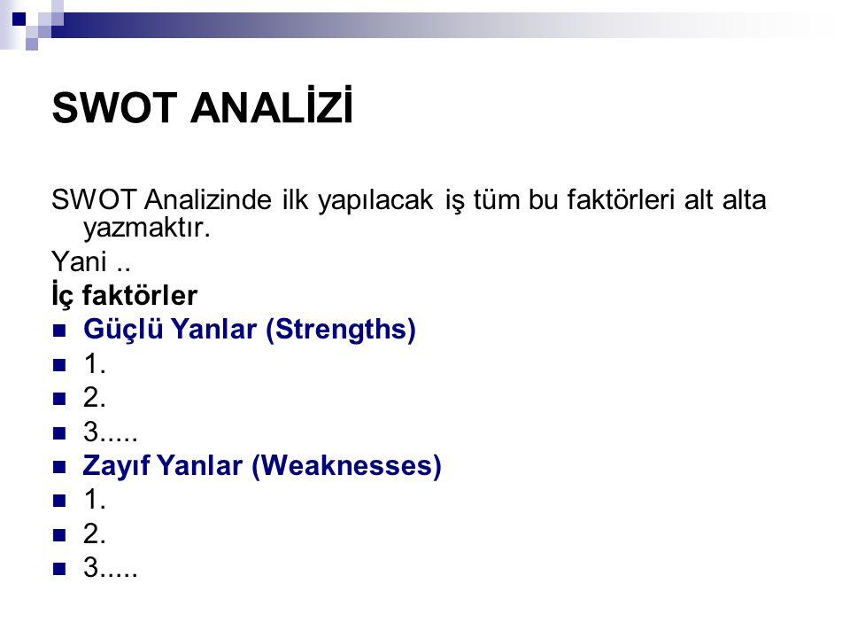 SWOT ANALİZİ SWOT Analizinde ilk yapılacak iş tüm bu faktörleri alt alta yazmaktır. Yani.. İç faktörler Güçlü Yanlar (Strengths) 1. 2. 3..... Zayıf Ya