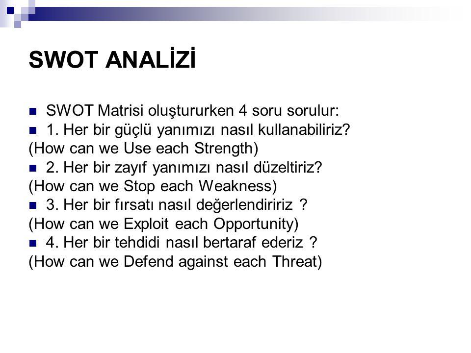 SWOT ANALİZİ Organizasyonlarda SWOT analizi yapılmasının başlıca iki yararı bulunmaktadır.