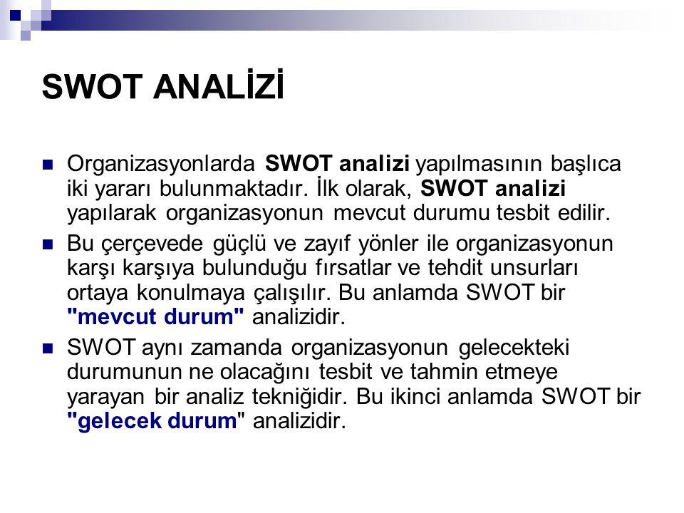 SWOT Analizi' nde 4 Farklı Alternatif, Strateji, Taktik ve Eylem ST Stratejisi (maxi-mini): Bu strateji organizasyonun dış çevredeki tehditlerle başa çıkacak olan gücü üzerine kurulmuştur.
