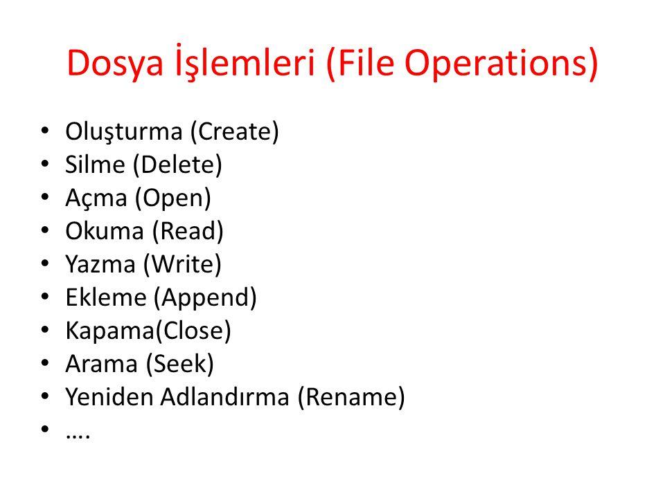 Dosya İşlemleri (File Operations) Oluşturma (Create) Silme (Delete) Açma (Open) Okuma (Read) Yazma (Write) Ekleme (Append) Kapama(Close) Arama (Seek)