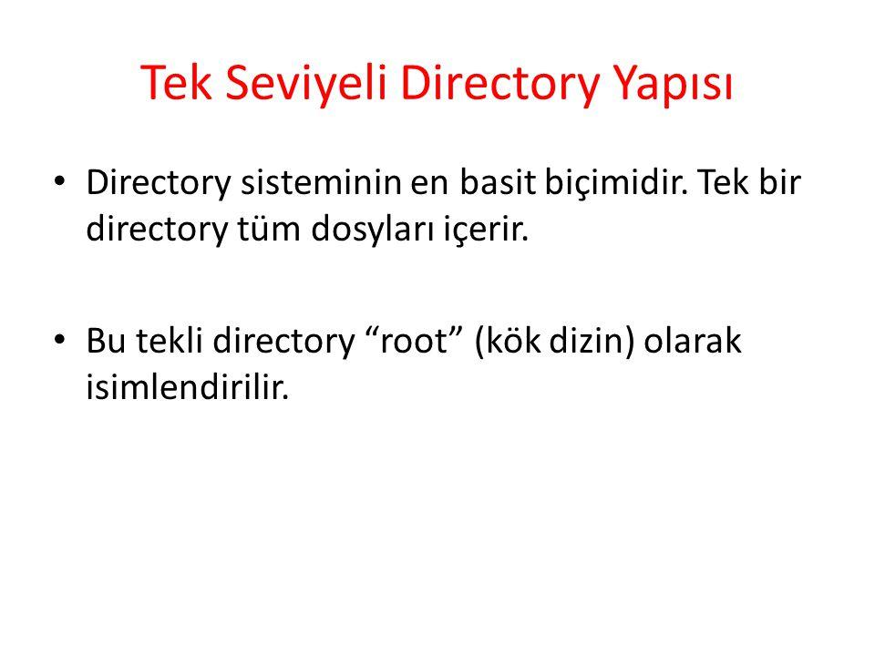 """Tek Seviyeli Directory Yapısı Directory sisteminin en basit biçimidir. Tek bir directory tüm dosyları içerir. Bu tekli directory """"root"""" (kök dizin) ol"""