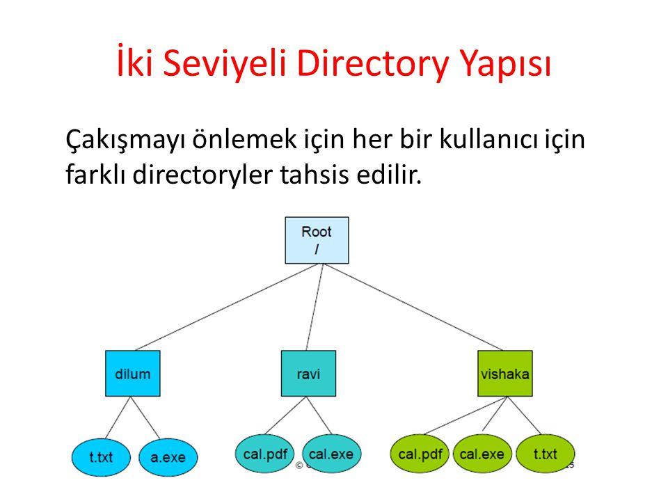 İki Seviyeli Directory Yapısı Çakışmayı önlemek için her bir kullanıcı için farklı directoryler tahsis edilir.