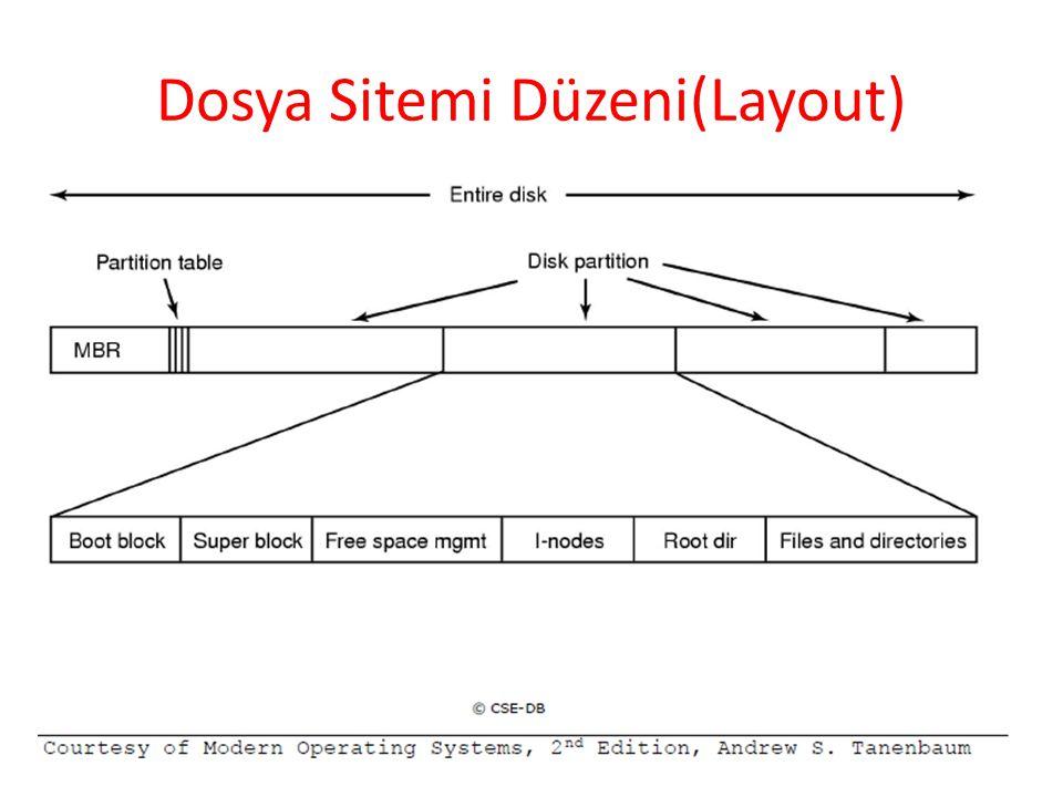 Dosya Sitemi Düzeni(Layout)