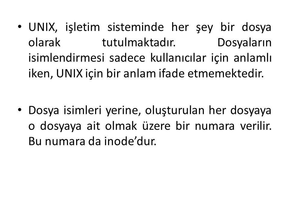 UNIX, işletim sisteminde her şey bir dosya olarak tutulmaktadır. Dosyaların isimlendirmesi sadece kullanıcılar için anlamlı iken, UNIX için bir anlam
