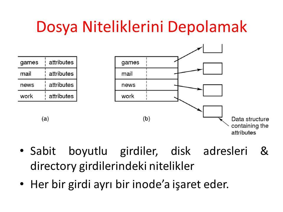 Dosya Niteliklerini Depolamak Sabit boyutlu girdiler, disk adresleri & directory girdilerindeki nitelikler Her bir girdi ayrı bir inode'a işaret eder.