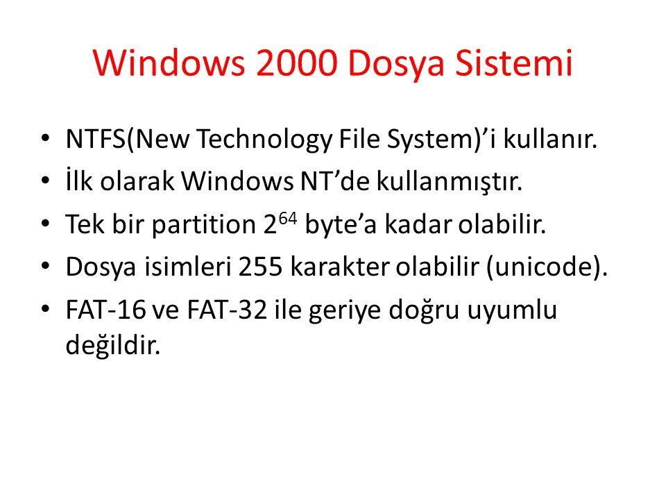 Windows 2000 Dosya Sistemi NTFS(New Technology File System)'i kullanır. İlk olarak Windows NT'de kullanmıştır. Tek bir partition 2 64 byte'a kadar ola