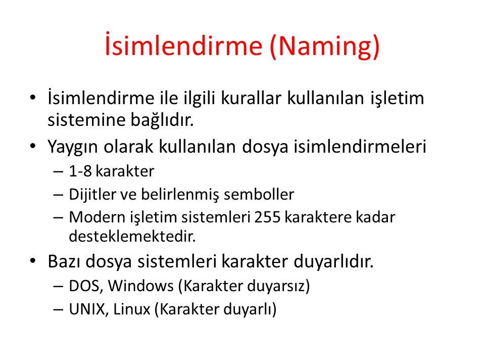 İsimlendirme (Naming) İsimlendirme ile ilgili kurallar kullanılan işletim sistemine bağlıdır. Yaygın olarak kullanılan dosya isimlendirmeleri – 1-8 ka