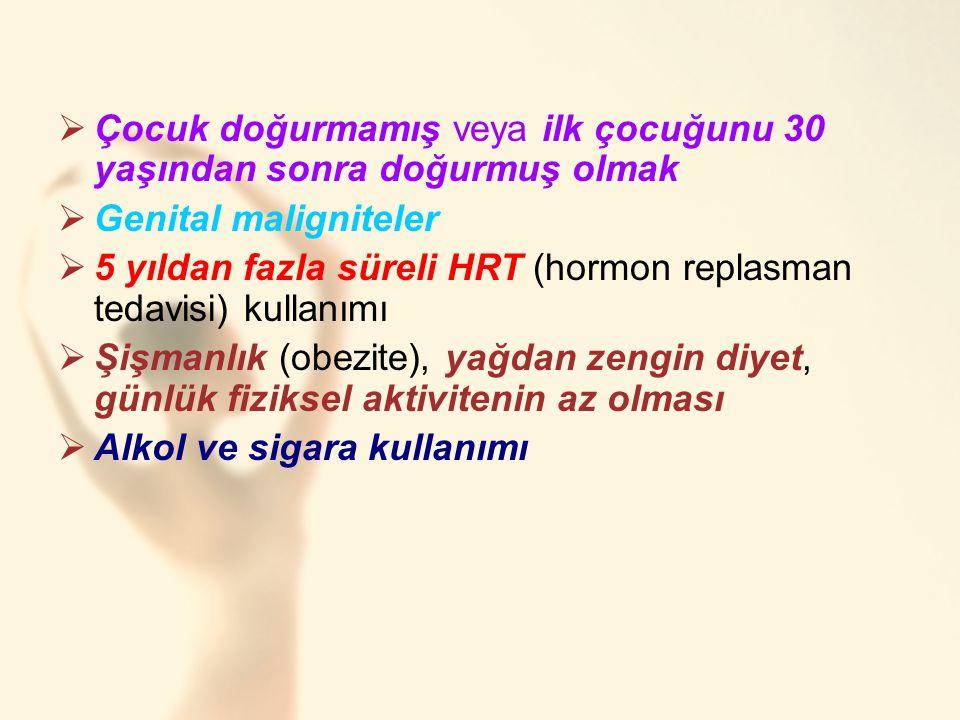  Çocuk doğurmamış veya ilk çocuğunu 30 yaşından sonra doğurmuş olmak  Genital maligniteler  5 yıldan fazla süreli HRT (hormon replasman tedavisi) k