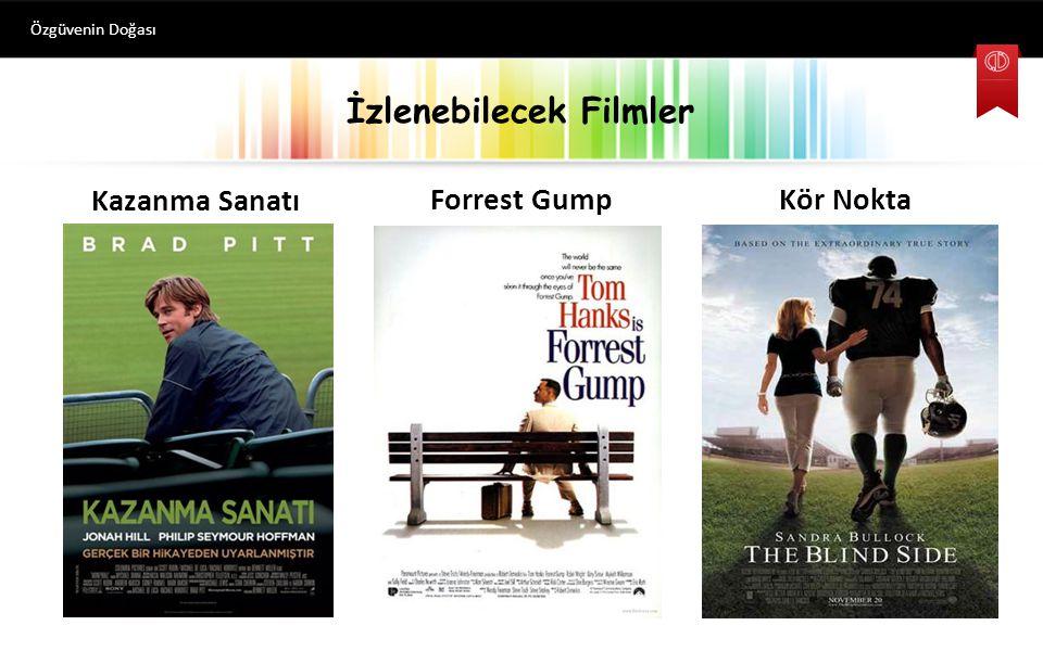 İzlenebilecek Filmler Özgüvenin Doğası Kazanma Sanatı Forrest Gump Kör Nokta