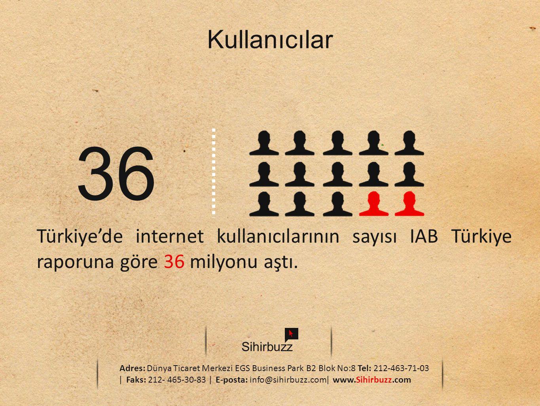 Sihirbuzz Adres: Dünya Ticaret Merkezi EGS Business Park B2 Blok No:8 Tel: 212-463-71-03 ǀ Faks: 212- 465-30-83 ǀ E-posta: info@sihirbuzz.comǀ www.Sihirbuzz.com Kullanıcılar Türkiye'de internet kullanıcılarının sayısı IAB Türkiye raporuna göre 36 milyonu aştı.