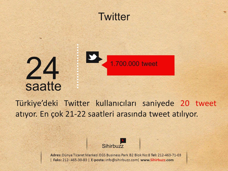 Sihirbuzz Adres: Dünya Ticaret Merkezi EGS Business Park B2 Blok No:8 Tel: 212-463-71-03 ǀ Faks: 212- 465-30-83 ǀ E-posta: info@sihirbuzz.comǀ www.Sihirbuzz.com Twitter 24 saatte Türkiye'deki Twitter kullanıcıları saniyede 20 tweet atıyor.