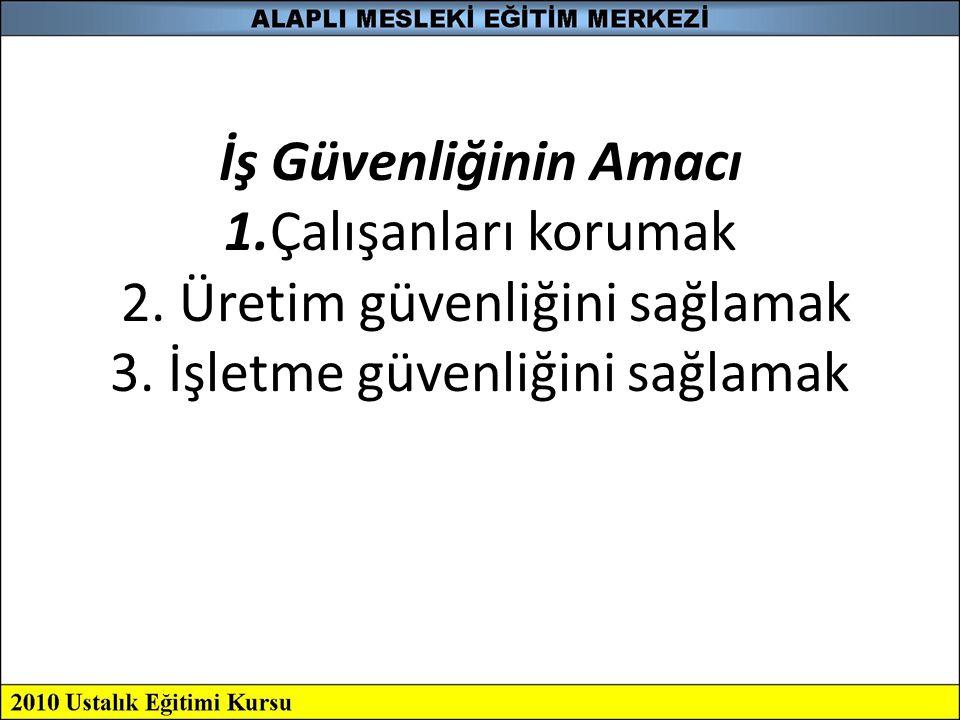 25 Cumhuriyet Öncesi Dönemde İş Güvenliği Osmanlı İmparatorluğu nda ilk sanayileşme çabaları 19.