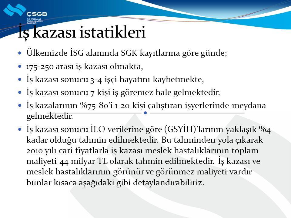 Yayın zorunluluğu EK MADDE 2- Türkiye Radyo-Televizyon Kurumu ile ulusal, bölgesel ve yerel yayın yapan özel televizyon kuruluşları ve radyolar; ayda en az altmış dakika iş sağlığı ve güvenliği, çalışma hayatında kayıt dışılığın önlenmesi, sosyal güvenlik, işçi ve işveren ilişkileri konularında uyarıcı ve eğitici mahiyette yayınlar yapmak zorundadır.