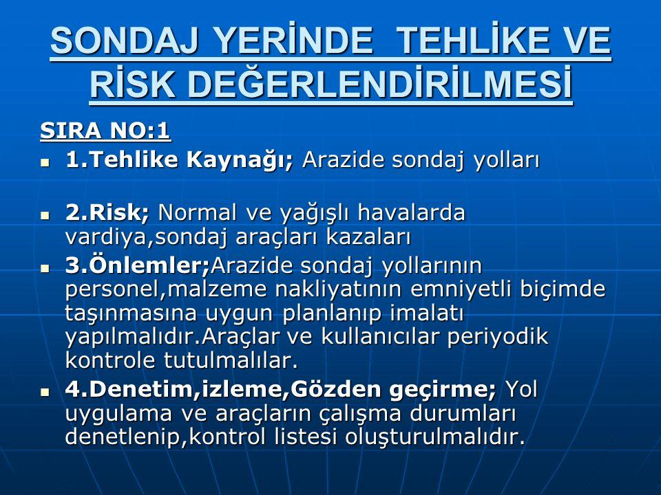 SONDAJ YERİNDE TEHLİKE VE RİSK DEĞERLENDİRİLMESİ SIRA NO:1 1.Tehlike Kaynağı; Arazide sondaj yolları 1.Tehlike Kaynağı; Arazide sondaj yolları 2.Risk;