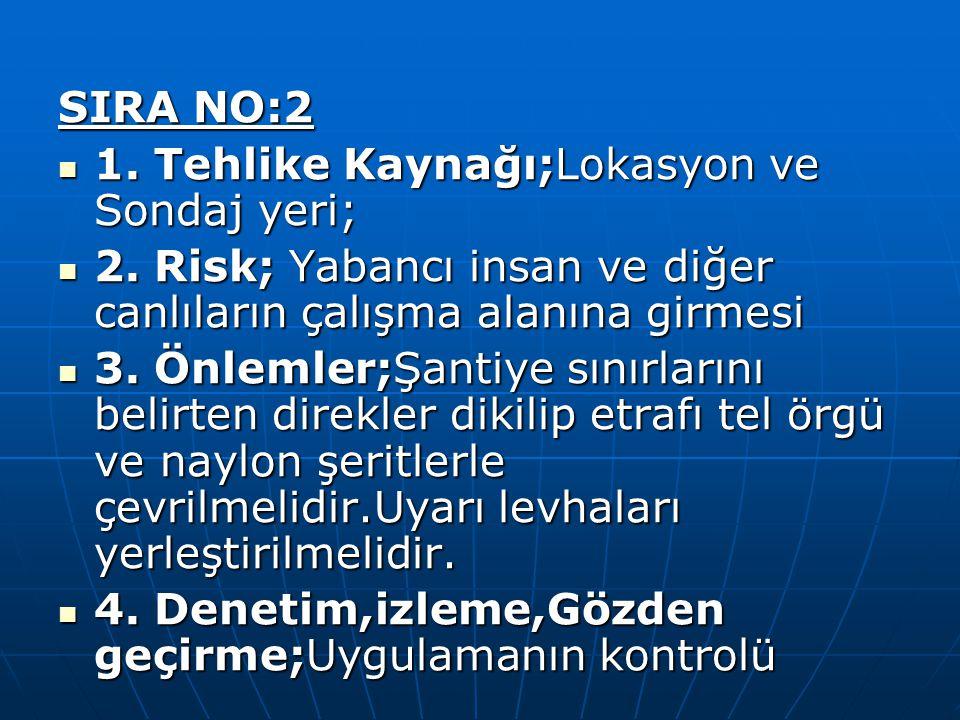 SIRA NO:2 1. Tehlike Kaynağı;Lokasyon ve Sondaj yeri; 1. Tehlike Kaynağı;Lokasyon ve Sondaj yeri; 2. Risk; Yabancı insan ve diğer canlıların çalışma a