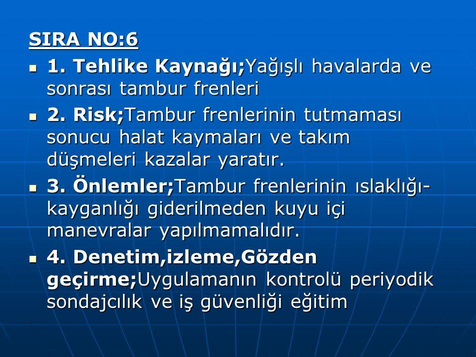 SIRA NO:6 1. Tehlike Kaynağı;Yağışlı havalarda ve sonrası tambur frenleri 1. Tehlike Kaynağı;Yağışlı havalarda ve sonrası tambur frenleri 2. Risk;Tamb