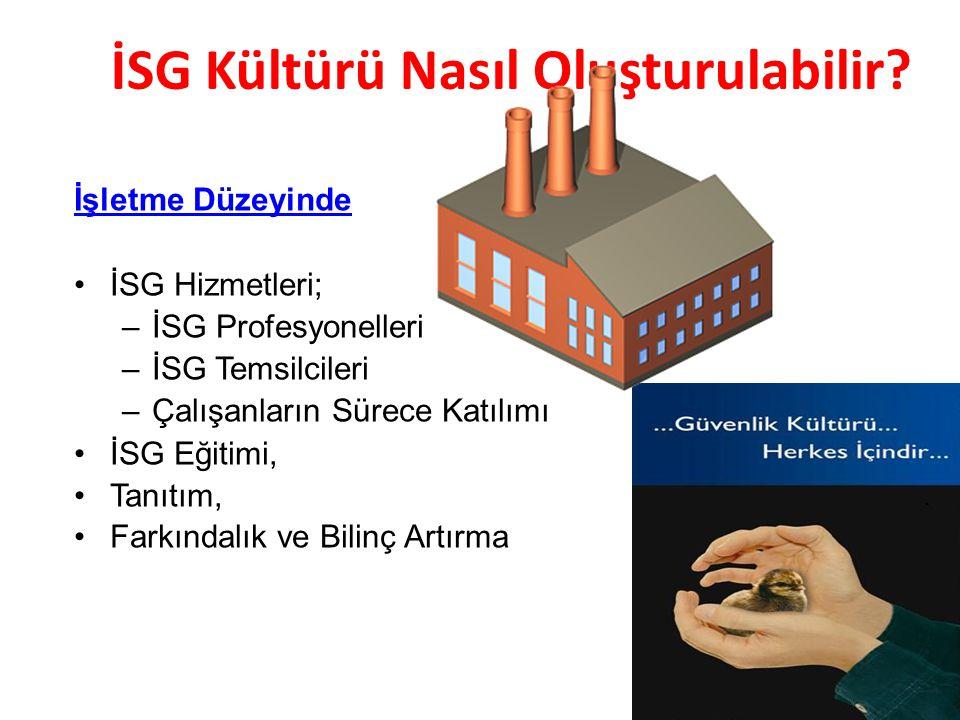 İşletme Düzeyinde İSG Hizmetleri; –İSG Profesyonelleri –İSG Temsilcileri –Çalışanların Sürece Katılımı İSG Eğitimi, Tanıtım, Farkındalık ve Bilinç Art