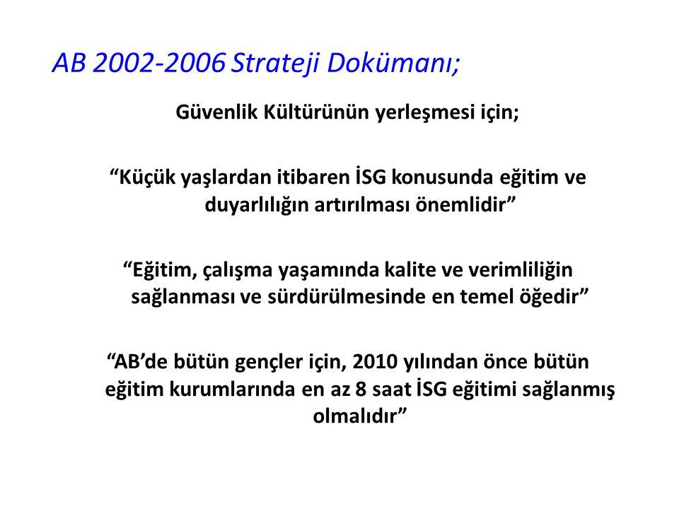 """AB 2002-2006 Strateji Dokümanı; Güvenlik Kültürünün yerleşmesi için; """"Küçük yaşlardan itibaren İSG konusunda eğitim ve duyarlılığın artırılması önemli"""
