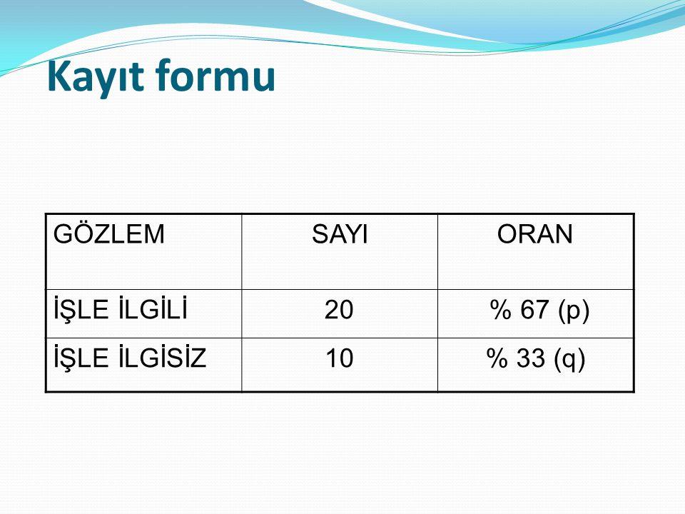 Kayıt formu GÖZLEMSAYIORAN İŞLE İLGİLİ20 % 67 (p) İŞLE İLGİSİZ10% 33 (q)