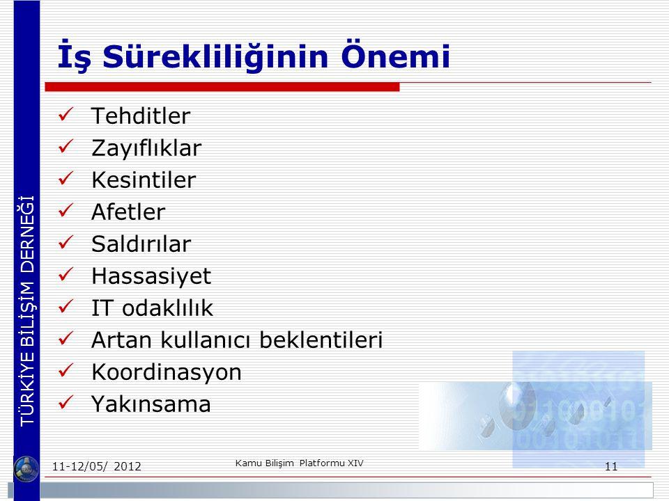 TÜRKİYE BİLİŞİM DERNEĞİ İş Sürekliliğinin Önemi Tehditler Zayıflıklar Kesintiler Afetler Saldırılar Hassasiyet IT odaklılık Artan kullanıcı beklentileri Koordinasyon Yakınsama 11-12/05/ 2012 Kamu Bilişim Platformu XIV 11