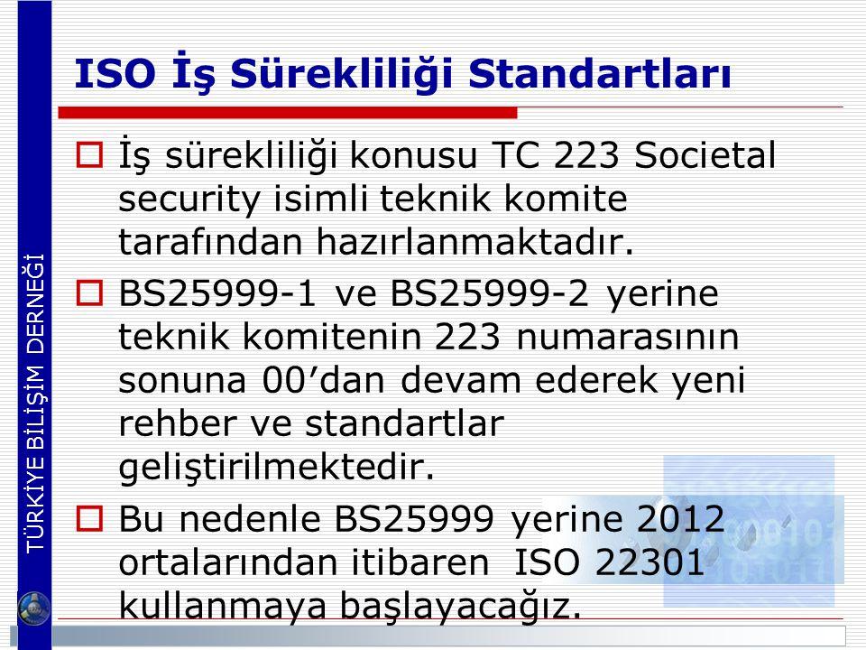TÜRKİYE BİLİŞİM DERNEĞİ ISO İş Sürekliliği Standartları  İş sürekliliği konusu TC 223 Societal security isimli teknik komite tarafından hazırlanmaktadır.