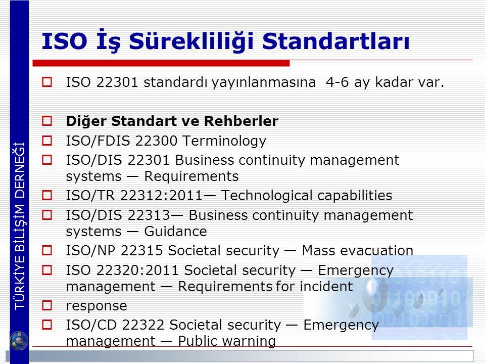 TÜRKİYE BİLİŞİM DERNEĞİ ISO İş Sürekliliği Standartları  ISO 22301 standardı yayınlanmasına 4-6 ay kadar var.