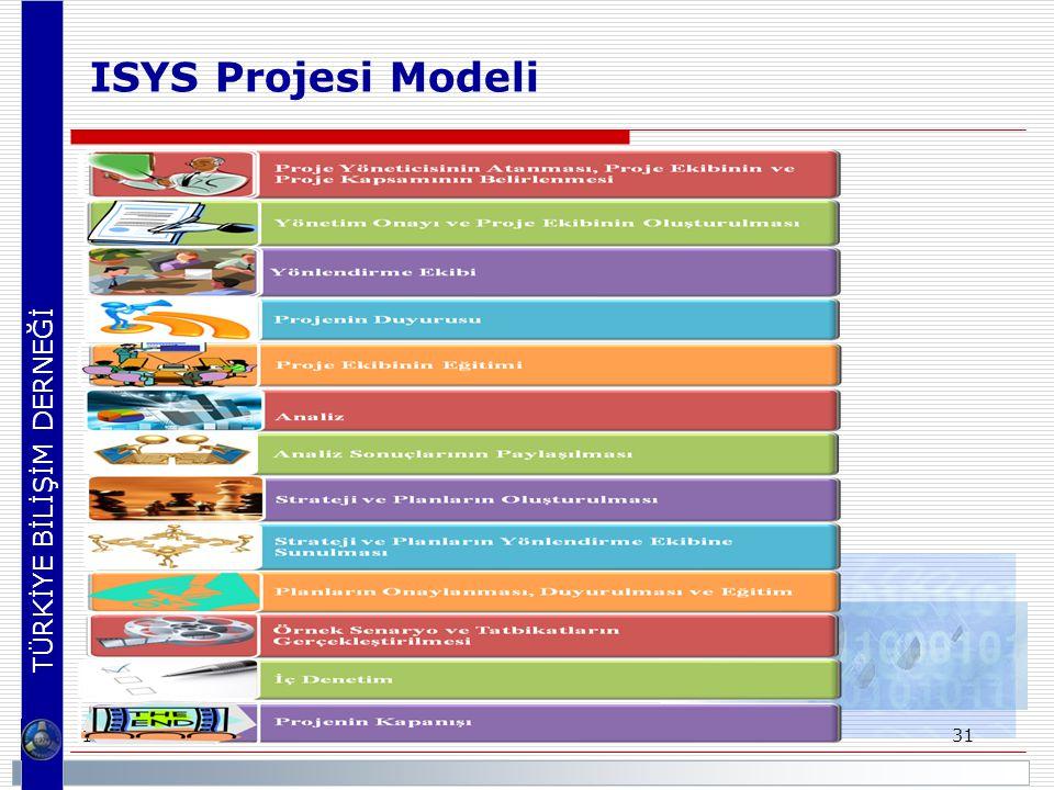 TÜRKİYE BİLİŞİM DERNEĞİ ISYS Projesi Modeli 11-12/05/ 2012 Kamu Bilişim Platformu XIV 31